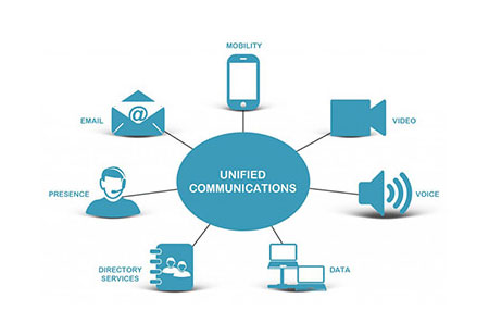 How do UEM Solutions Favour Unified Communications in Europe?