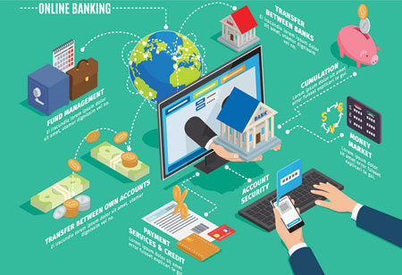 How Tech Disrupts Banking