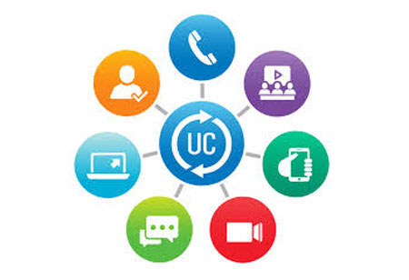 Unified Communication: A Modern Business Operation Solution