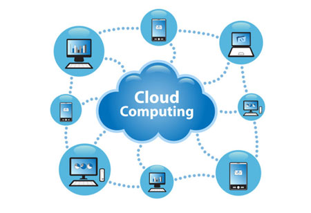 The Future of Businesses with Cloud Computing