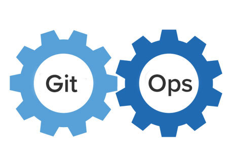 GitOps: Next generation Technology for Software development