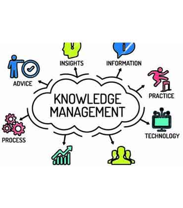 The Rising Significance of Knowledge Management in the Organizational Strategies