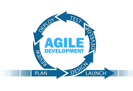 Organizations are Going Agile, Open Source is the Main Actor!