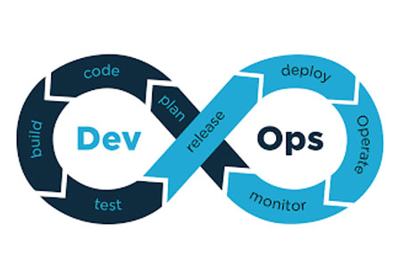 Top Six DevOps Tools of 2018