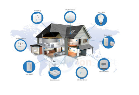 The Living Home: IoT In Real Estate