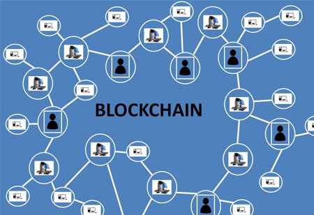 Wonders of Blockchain Technology