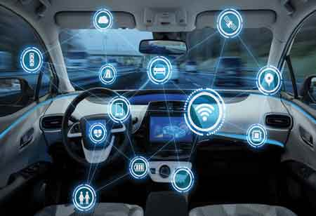 How Are Technological Advancements Boosting The Automotive Manufacturing Industry?