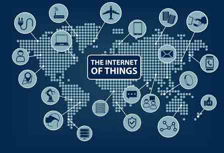 Key Reasons why BI and Analytics are Essential to Derive Benefits from IoT