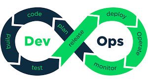 DevOps For  API