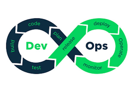 Building an Enterprise API? DevOps is the Formula!
