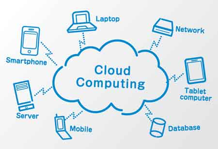 Why is the European Market Aiming at Cloud Computing?