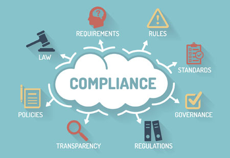 European Businesses Creating an Action Plan for Corporate Compliance!