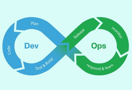 DevOps and Build Engineering: Leveraging Advanced Tech to Connect