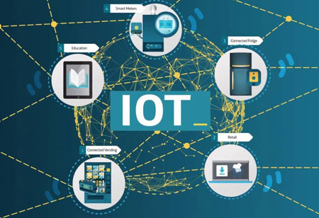 How IoT is Helping Retailers to Revitalize Customer Relations